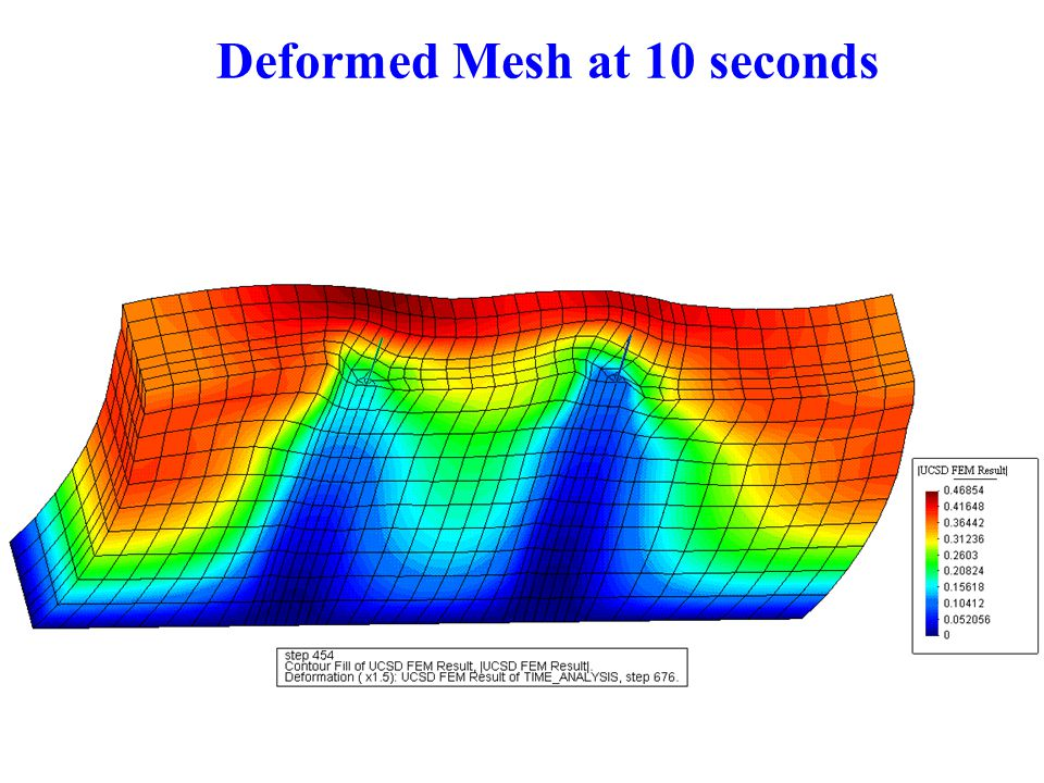 Deformed Mesh at 10 seconds