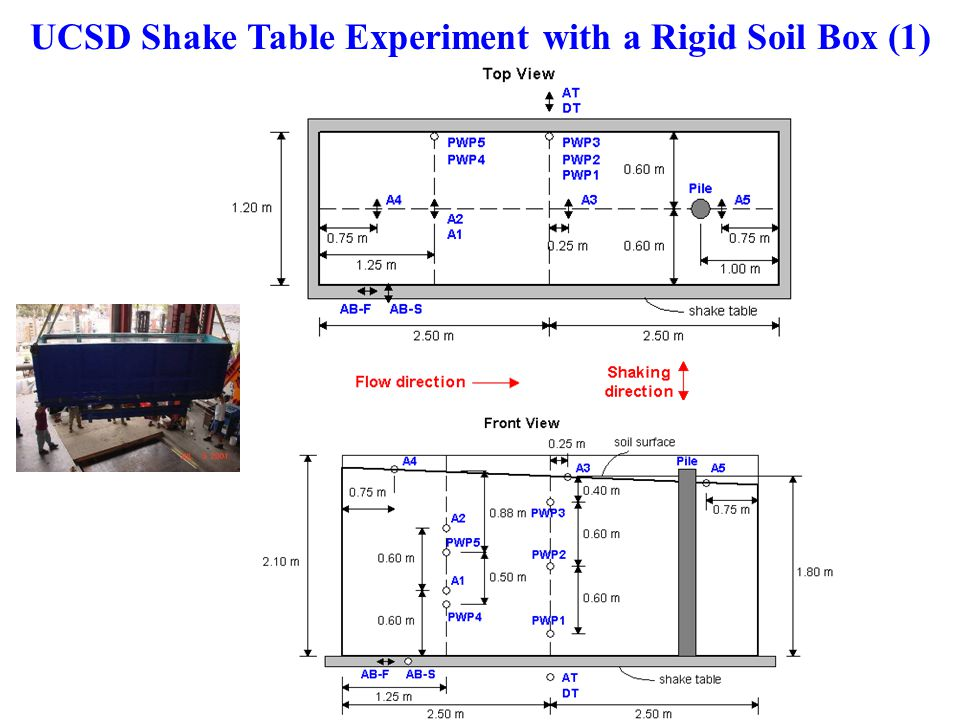 UCSD Shake Table Experiment with a Rigid Soil Box (1)