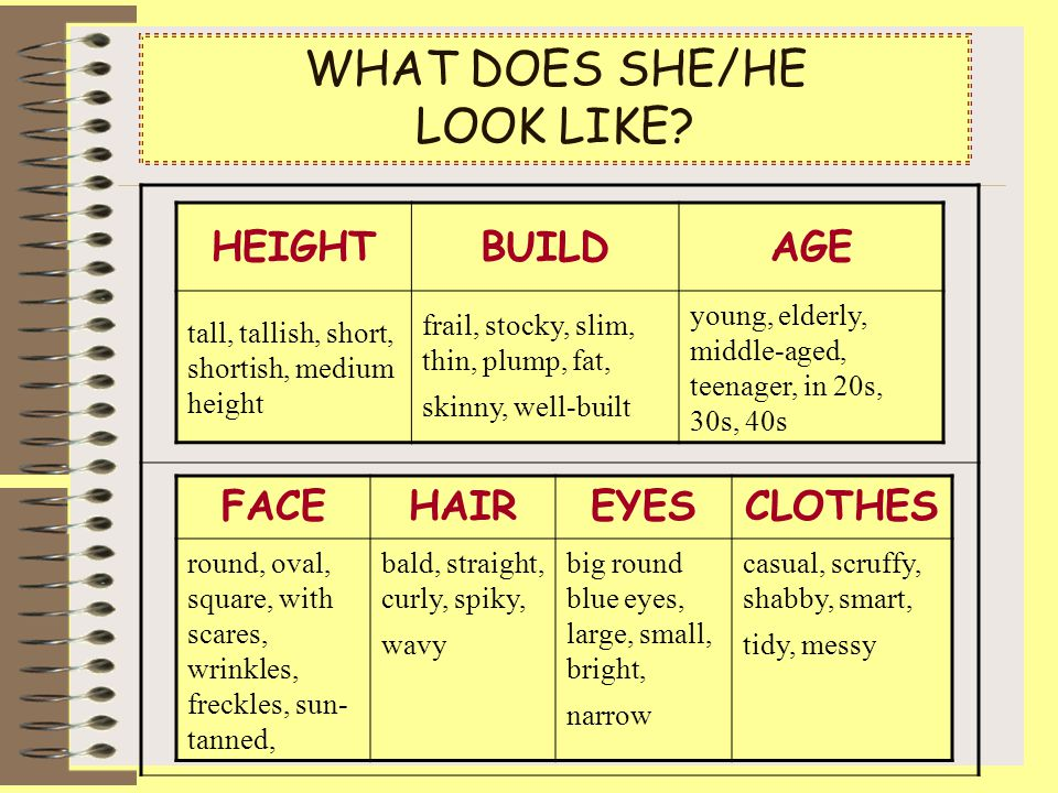 WHAT DOES SHE/HE LOOK LIKE HEIGHT BUILD AGE FACE HAIR EYES CLOTHES