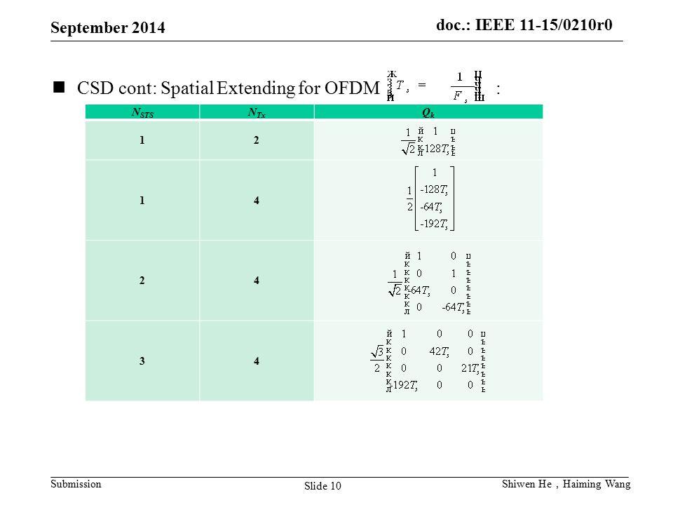CSD cont: Spatial Extending for OFDM :