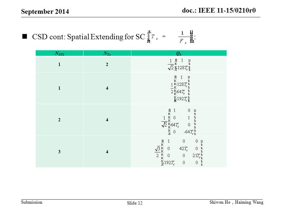 CSD cont: Spatial Extending for SC :
