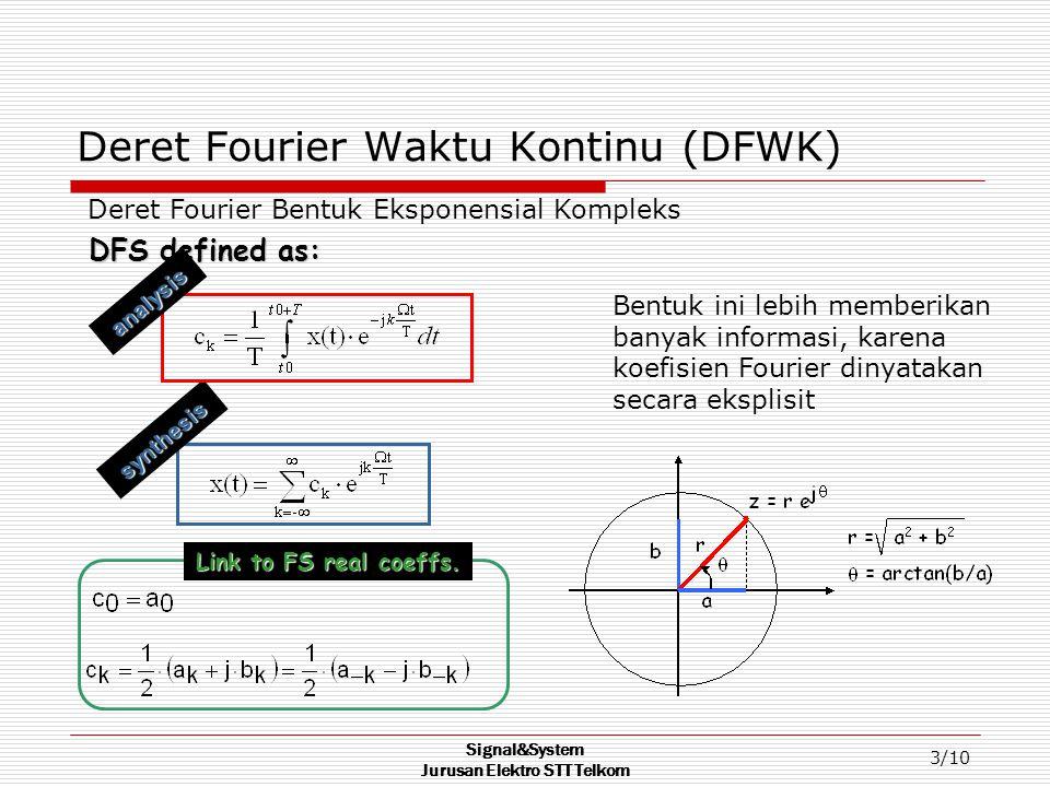 Deret Fourier Waktu Kontinu (DFWK)