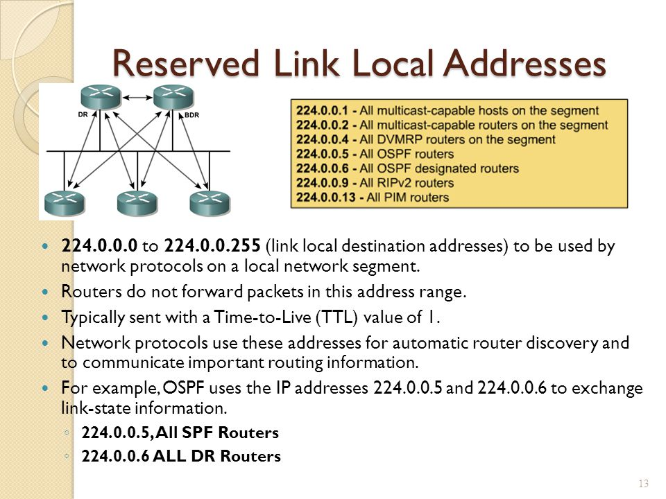 Reserved Link Local Addresses