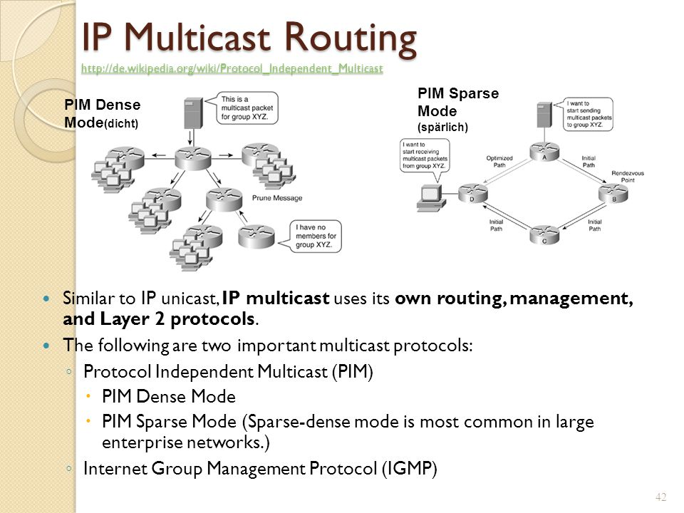 IP Multicast Routing http://de. wikipedia