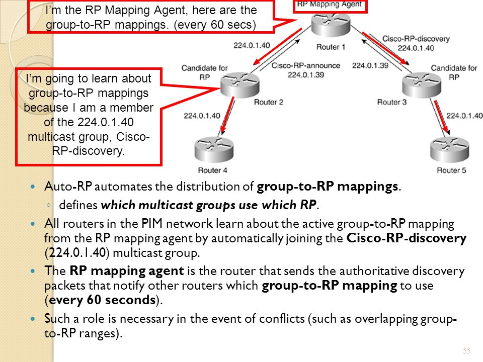 Auto-RP Auto-RP automates the distribution of group-to-RP mappings.