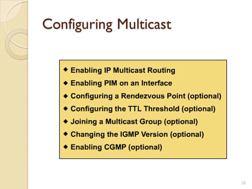 Configuring Multicast