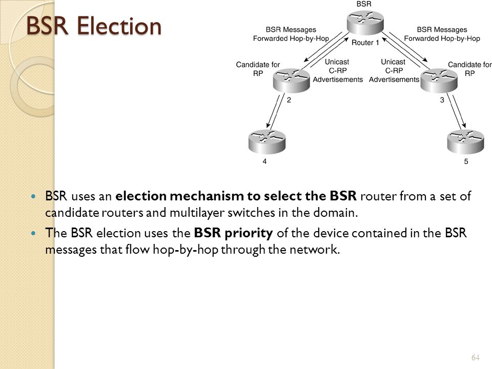 BSR Election BSR uses an election mechanism to select the BSR router from a set of candidate routers and multilayer switches in the domain.