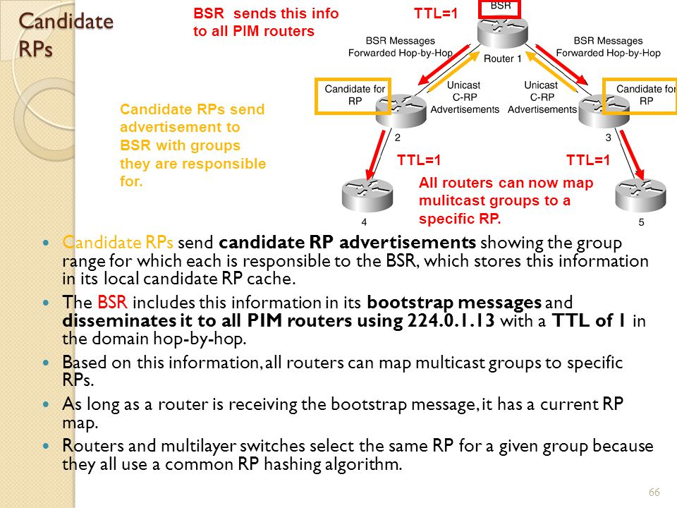 BSR sends this info to all PIM routers