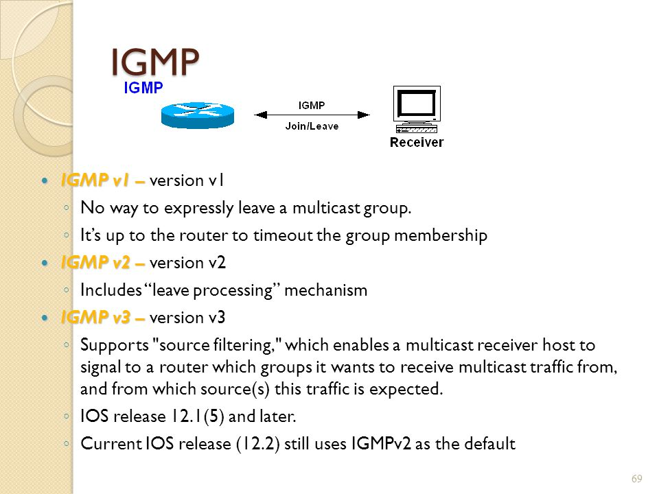 IGMP IGMP v1 – version v1 No way to expressly leave a multicast group.