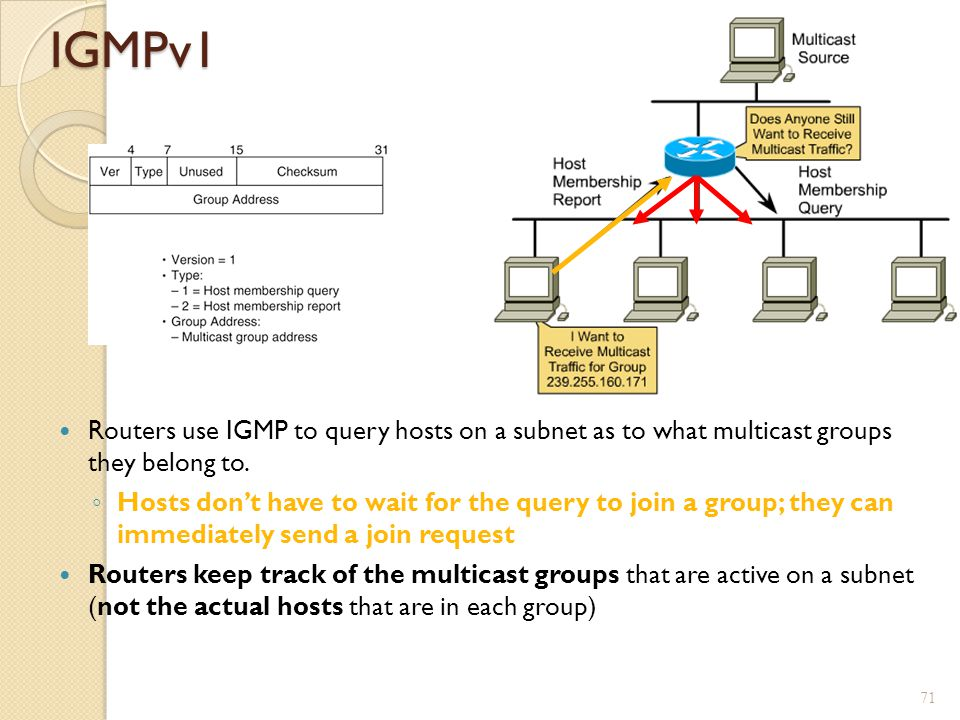 IGMPv1 Routers use IGMP to query hosts on a subnet as to what multicast groups they belong to.