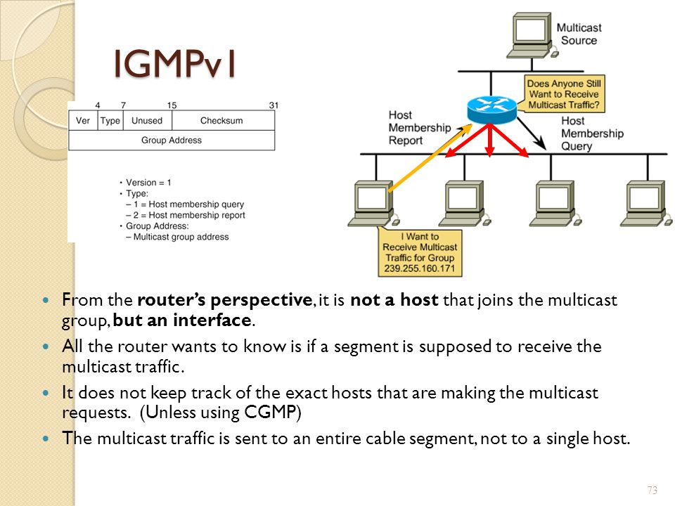 IGMPv1 From the router's perspective, it is not a host that joins the multicast group, but an interface.
