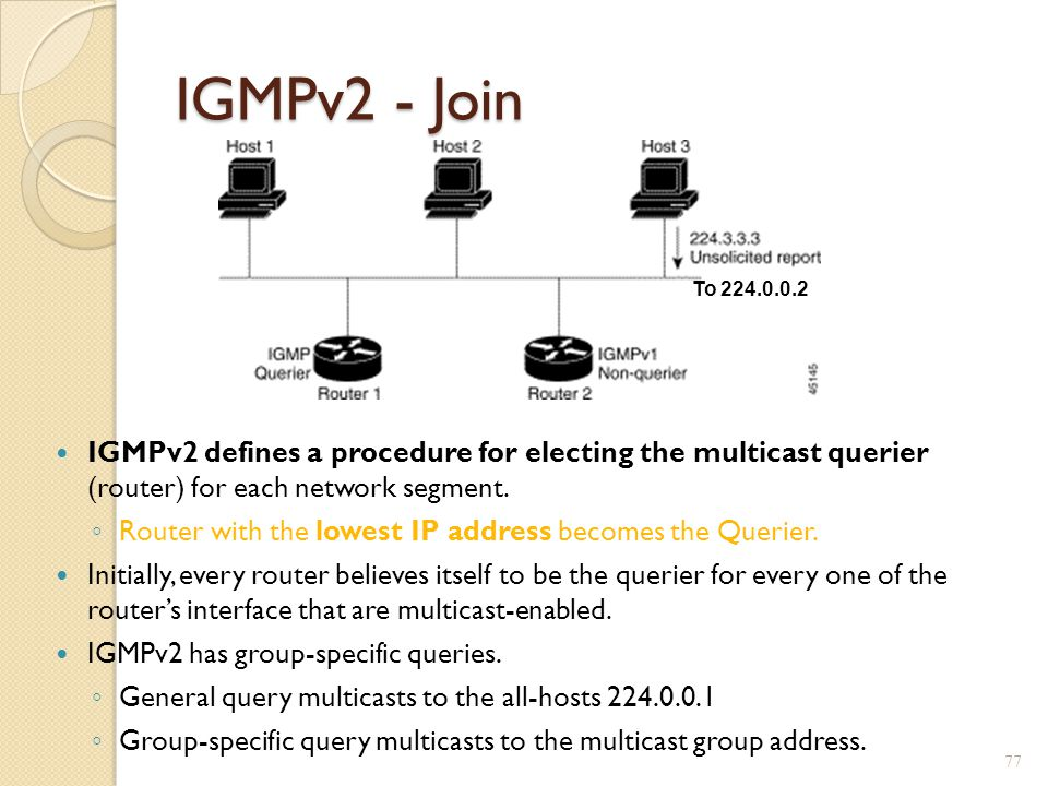 IGMPv2 - Join To 224.0.0.2. IGMPv2 defines a procedure for electing the multicast querier (router) for each network segment.