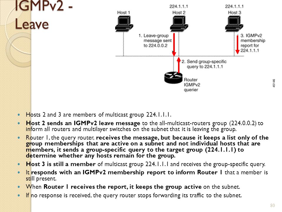 IGMPv2 - Leave Hosts 2 and 3 are members of multicast group 224.1.1.1.