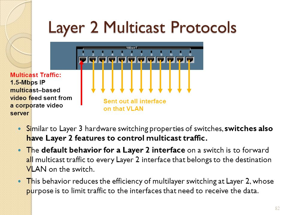 Layer 2 Multicast Protocols