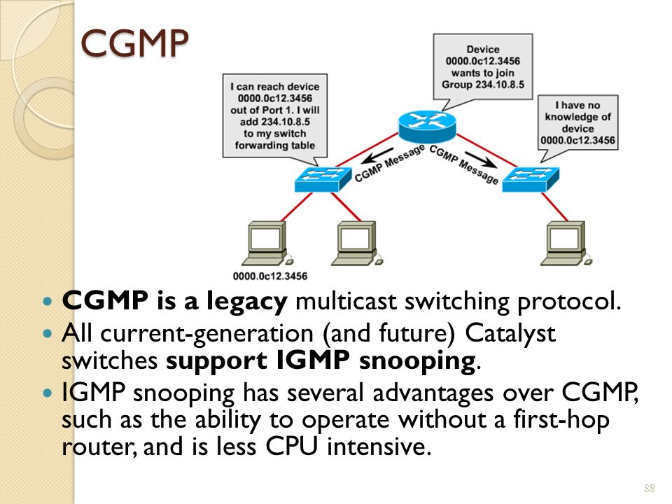 CGMP CGMP is a legacy multicast switching protocol.