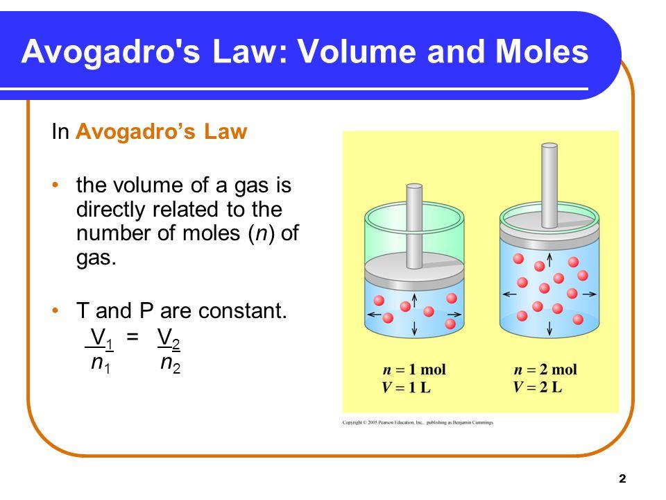 Avogadro s Law: Volume and Moles