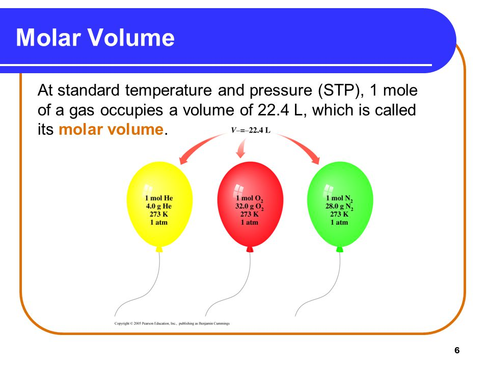 Molar Volume At standard temperature and pressure (STP), 1 mole of a gas occupies a volume of 22.4 L, which is called its molar volume.