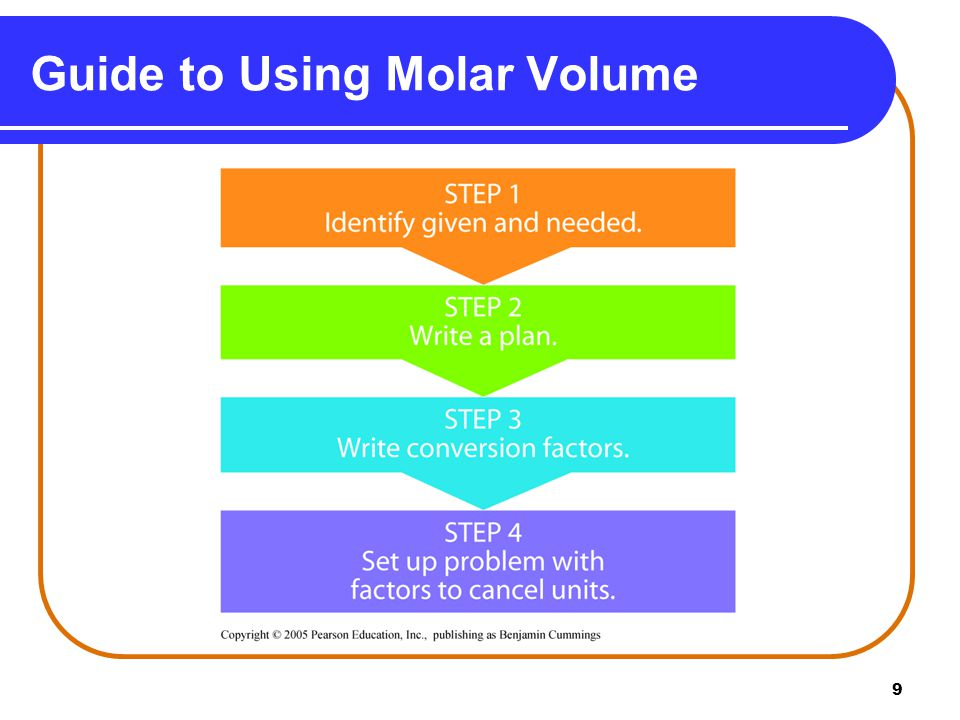 Guide to Using Molar Volume