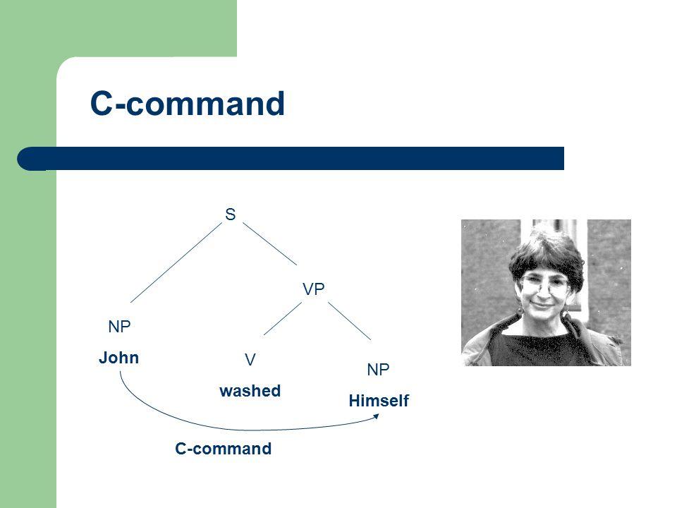 C-command S VP NP John V washed NP Himself C-command