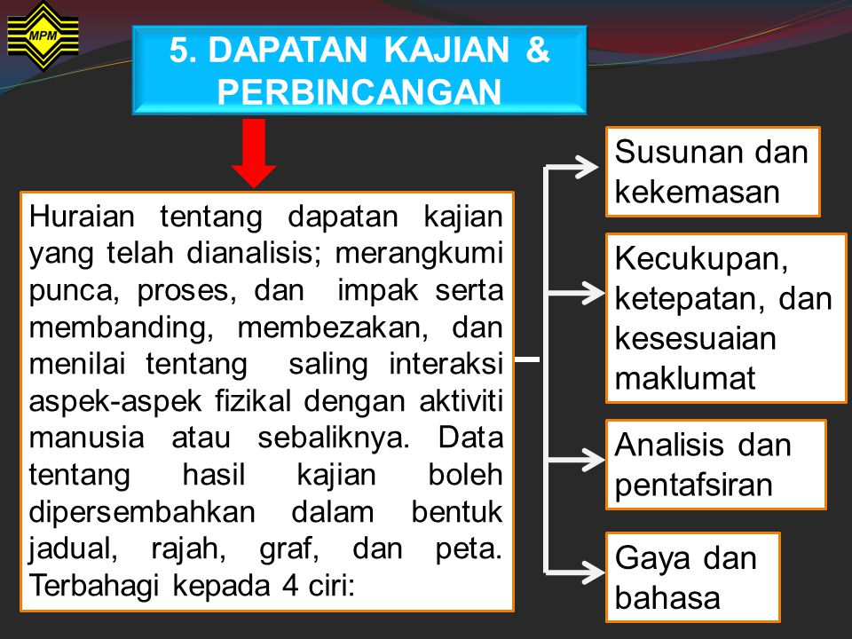 5. DAPATAN KAJIAN & PERBINCANGAN