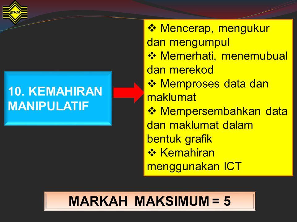 MARKAH MAKSIMUM = 5 10. KEMAHIRAN MANIPULATIF