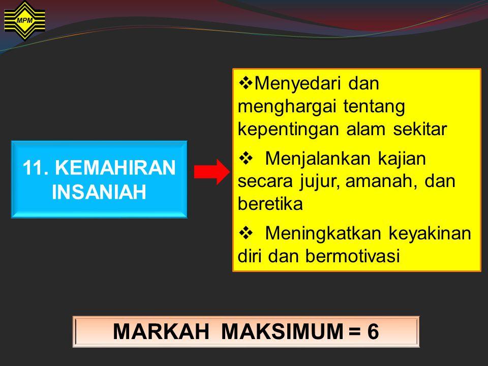MARKAH MAKSIMUM = 6 11. KEMAHIRAN INSANIAH