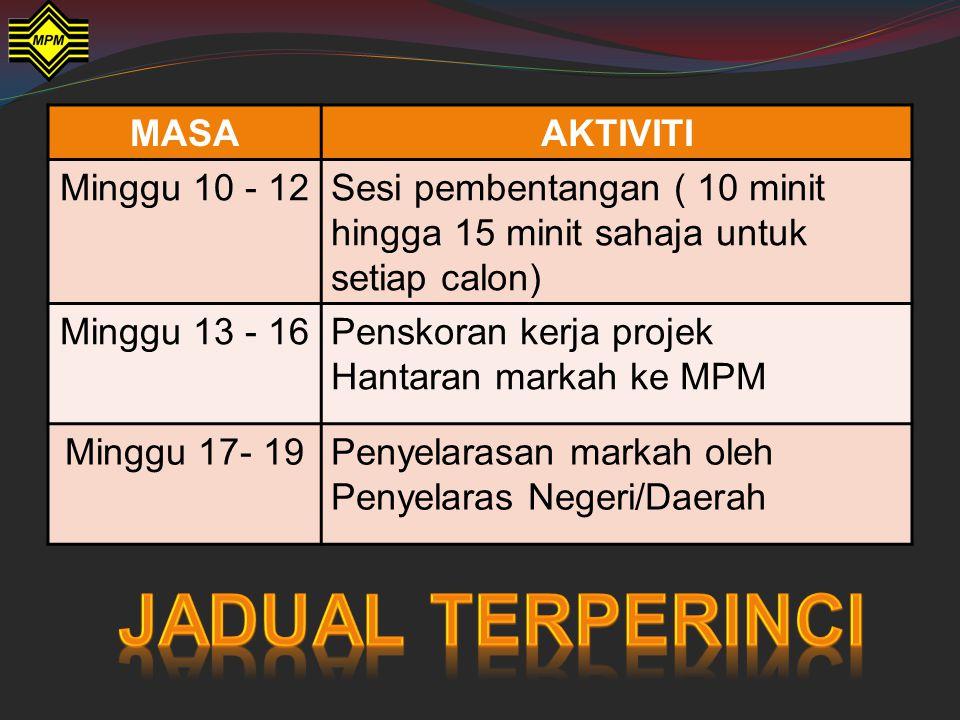 Jadual terperinci MASA AKTIVITI Minggu 10 - 12
