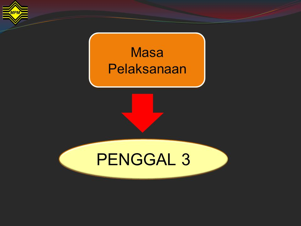 Masa Pelaksanaan PENGGAL 3