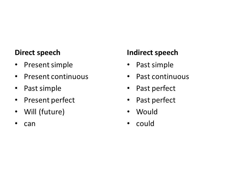 Direct speech Indirect speech. Present simple. Present continuous. Past simple. Present perfect.