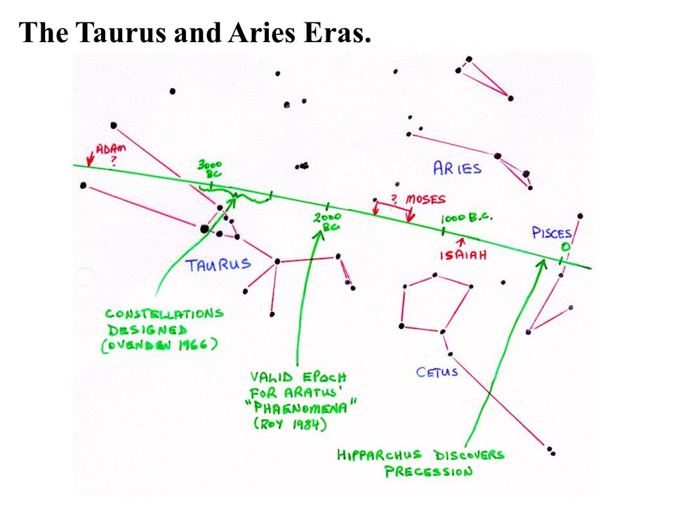 The Taurus and Aries Eras.