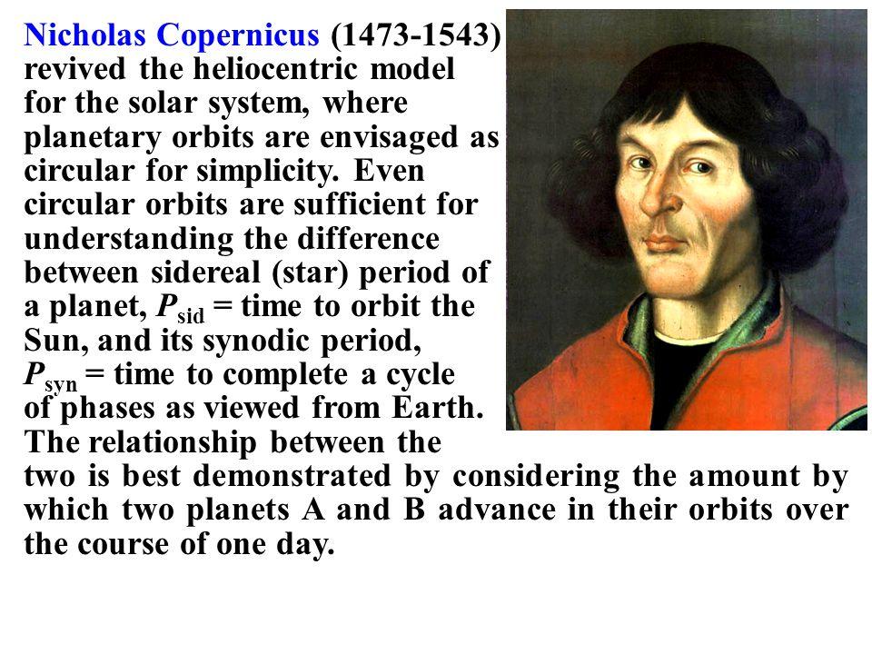 Nicholas Copernicus (1473-1543)