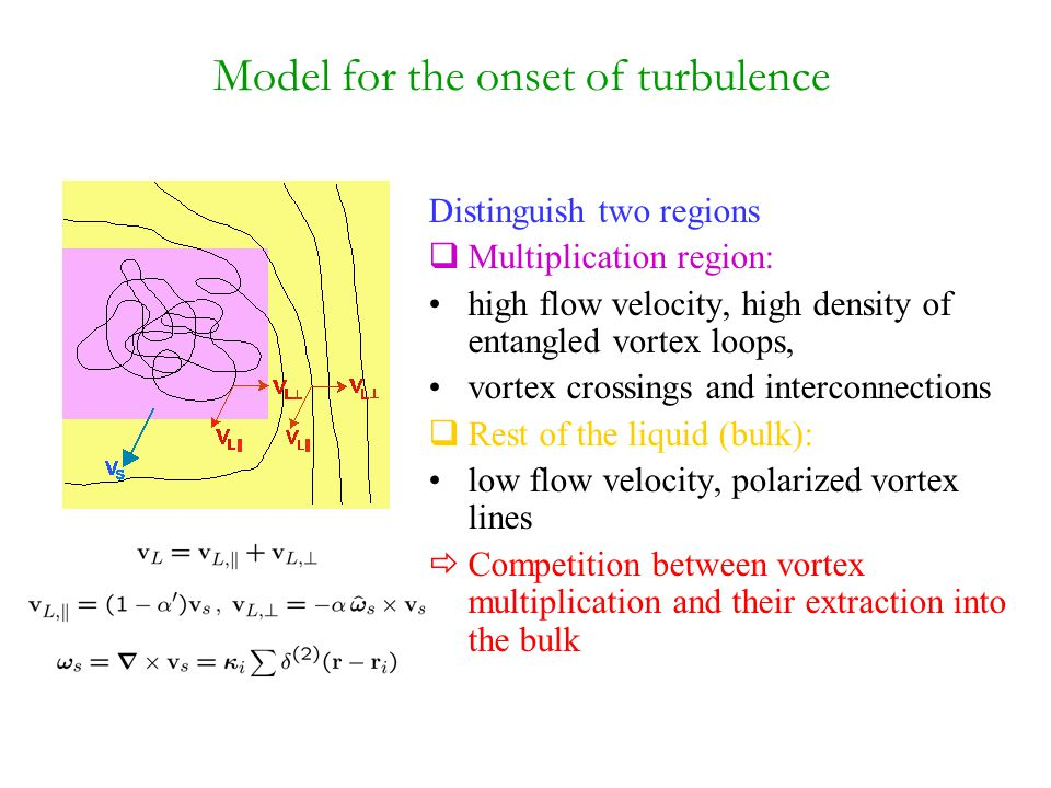 Model for the onset of turbulence