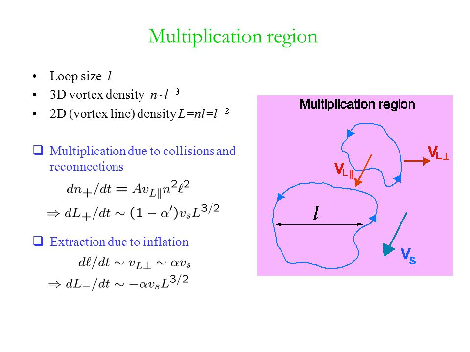 Multiplication region