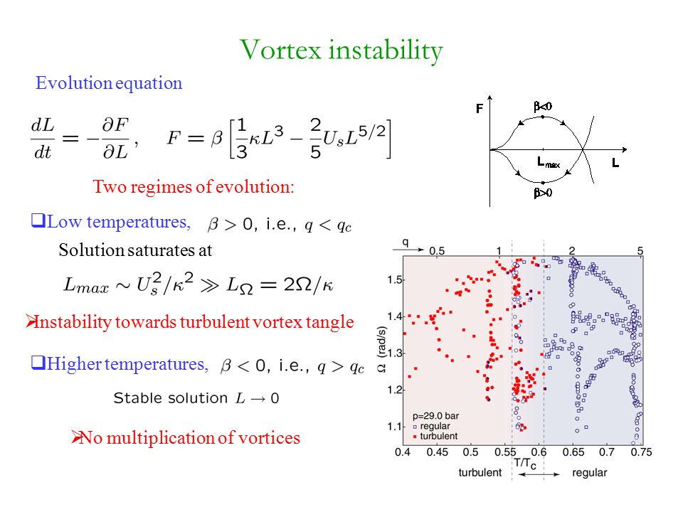 Vortex instability Evolution equation Two regimes of evolution: