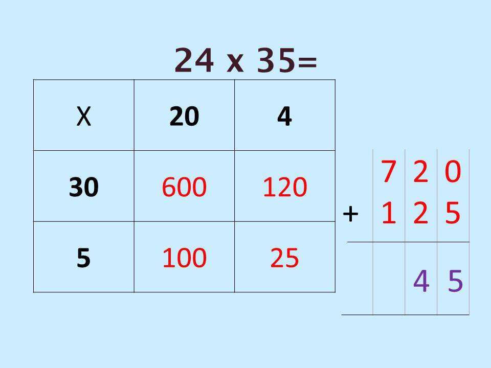 24 x 35= X 20 4 30 600 120 5 100 25 7 2 + 1 5 4 5