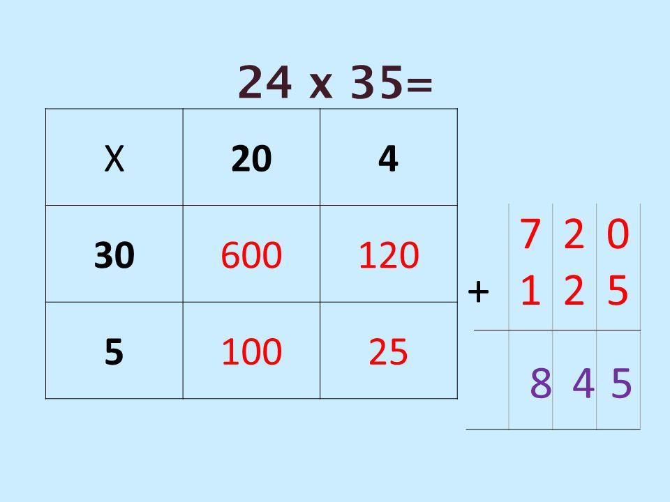 24 x 35= X 20 4 30 600 120 5 100 25 7 2 + 1 5 8 4 5