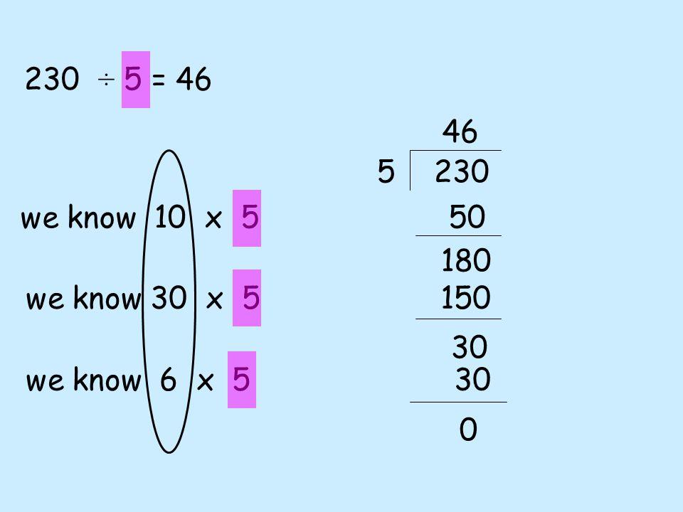 230 ÷ 5 = 46. 46. 5. 230. we know 10 x 5 50. 180. we know 30 x 5 150. 30.