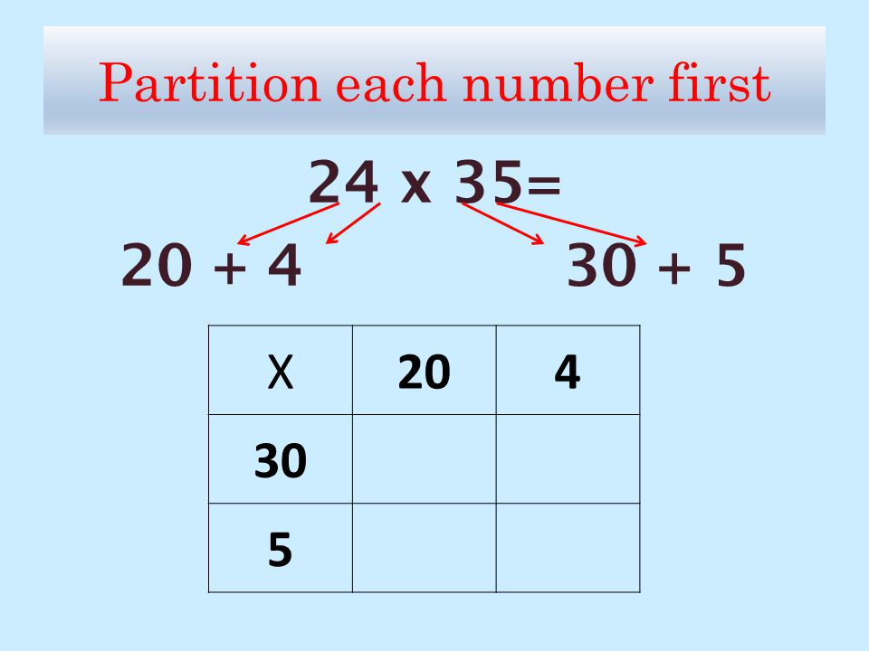 Partition each number first
