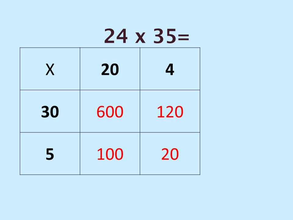 24 x 35= X 20 4 30 600 120 5 100