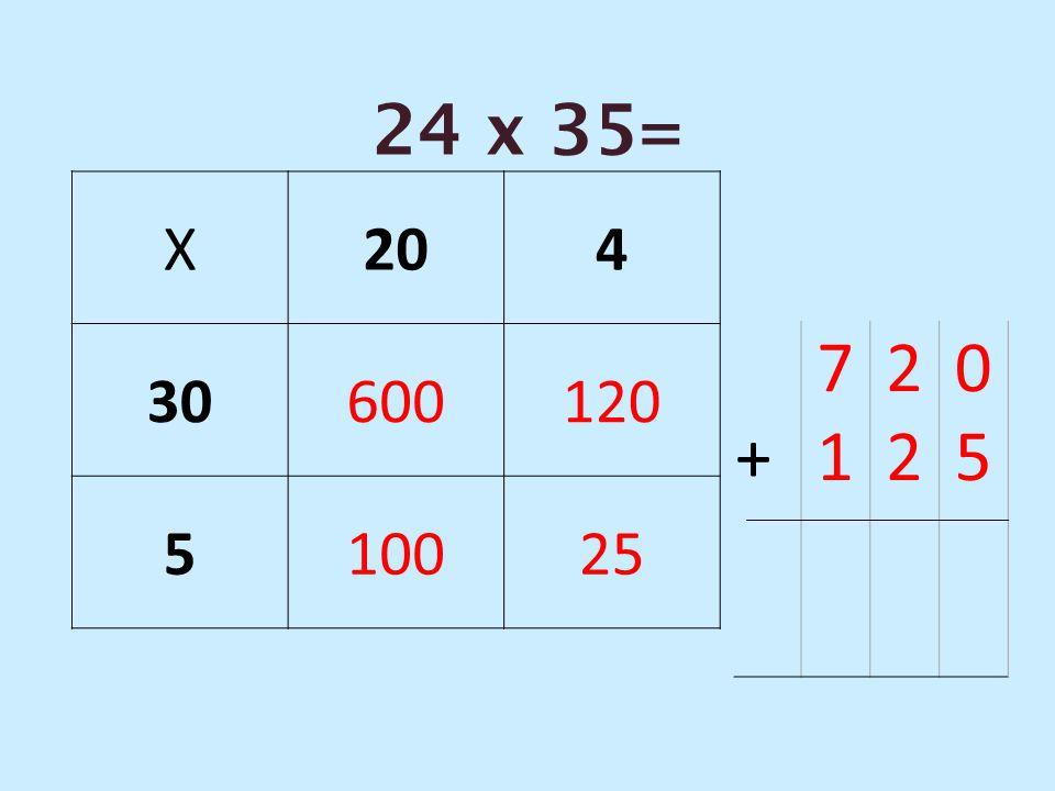 24 x 35= X 20 4 30 600 120 5 100 25 7 2 + 1 5