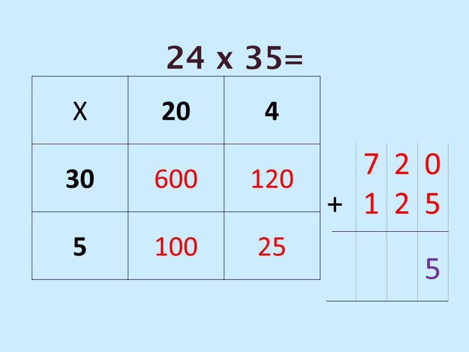 24 x 35= X 20 4 30 600 120 5 100 25 7 2 + 1 5 5