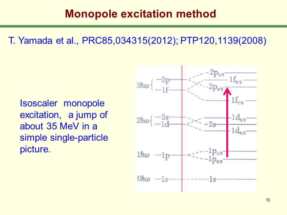Monopole excitation method