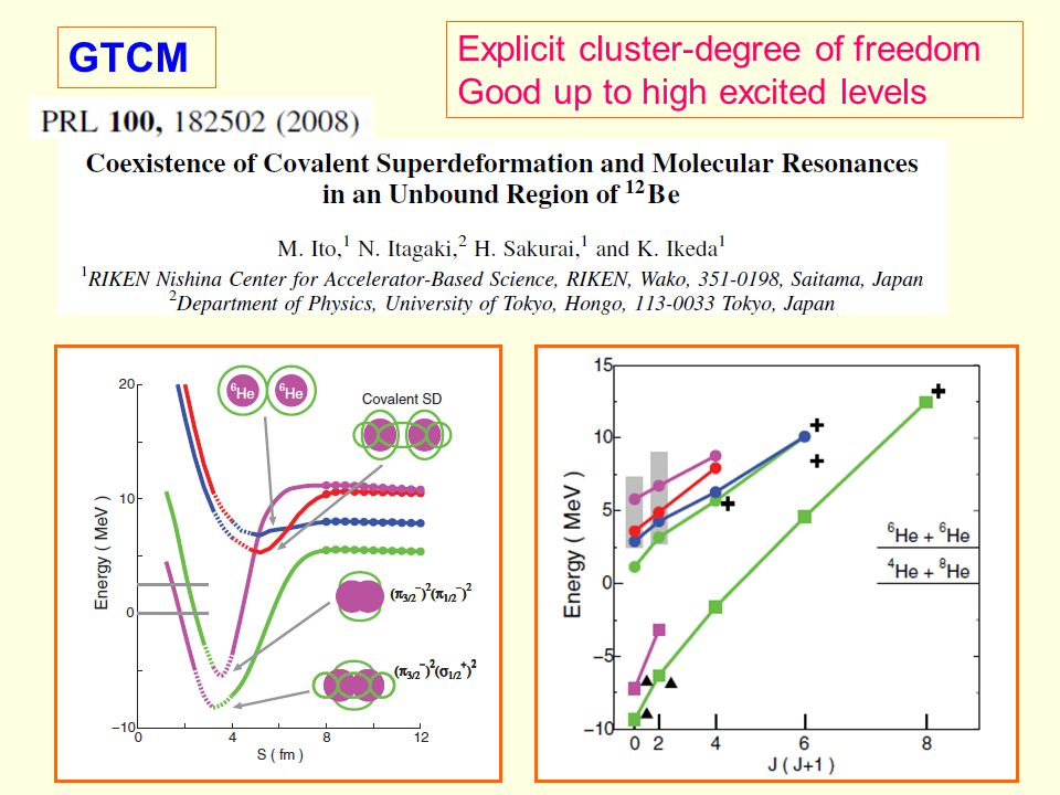 GTCM Explicit cluster-degree of freedom Good up to high excited levels