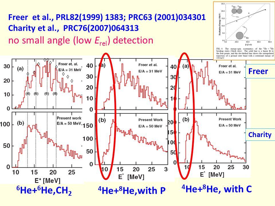 no small angle (low Erel) detection