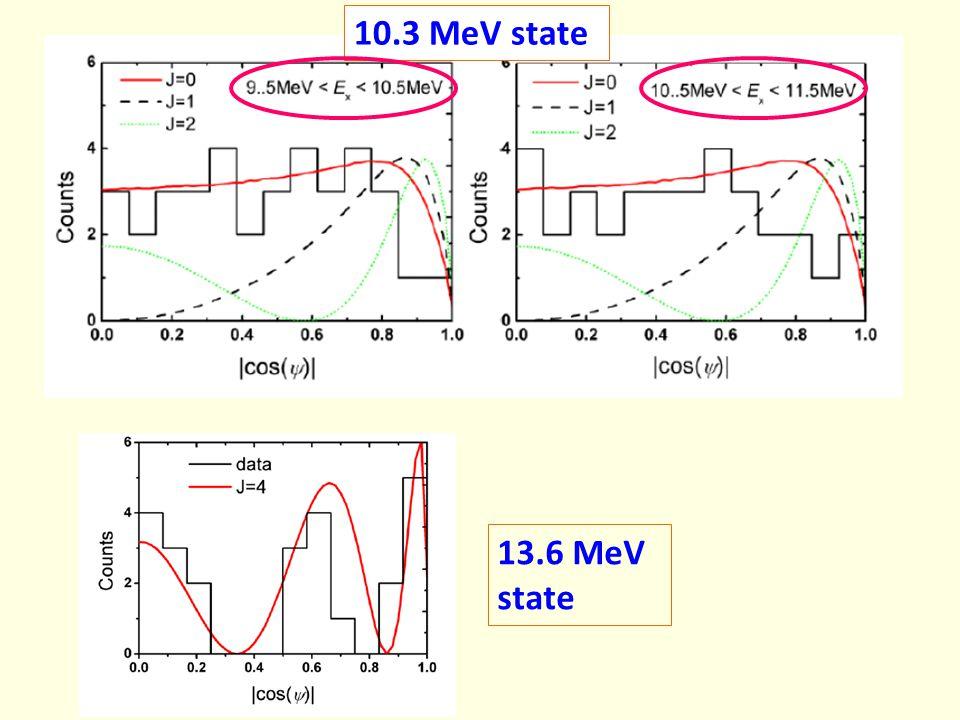 10.3 MeV state 13.6 MeV state