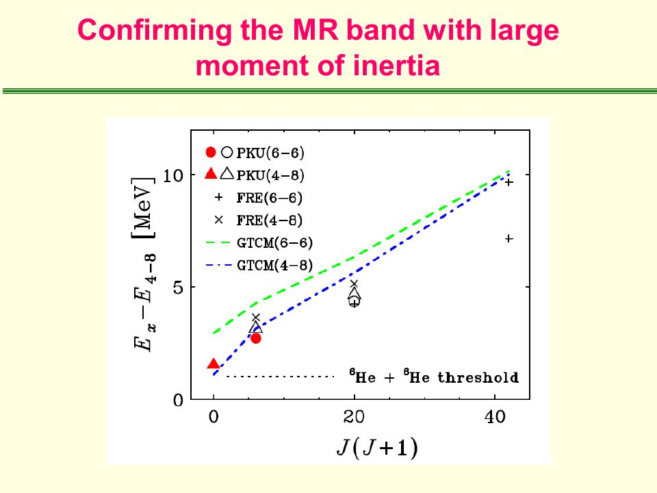 Confirming the MR band with large moment of inertia