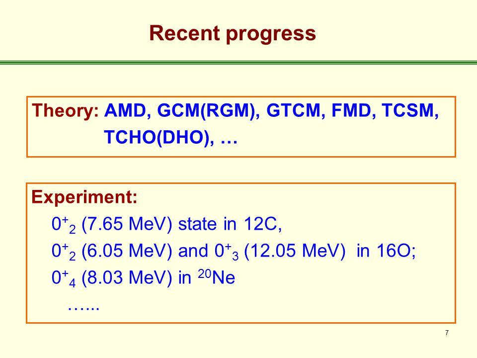 Recent progress Theory: AMD, GCM(RGM), GTCM, FMD, TCSM, TCHO(DHO), …
