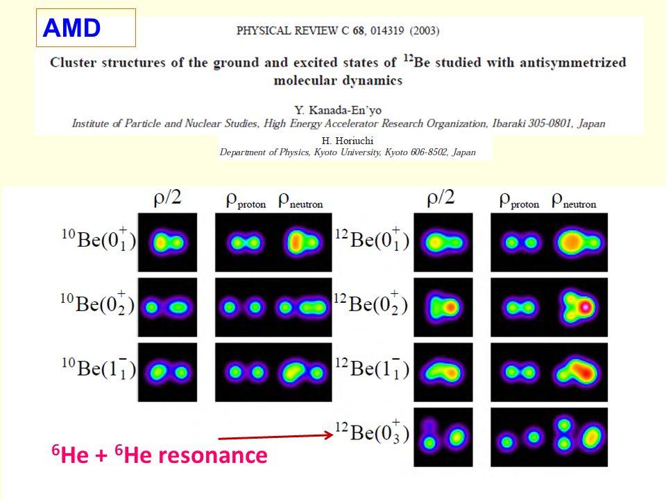 AMD 6He + 6He resonance