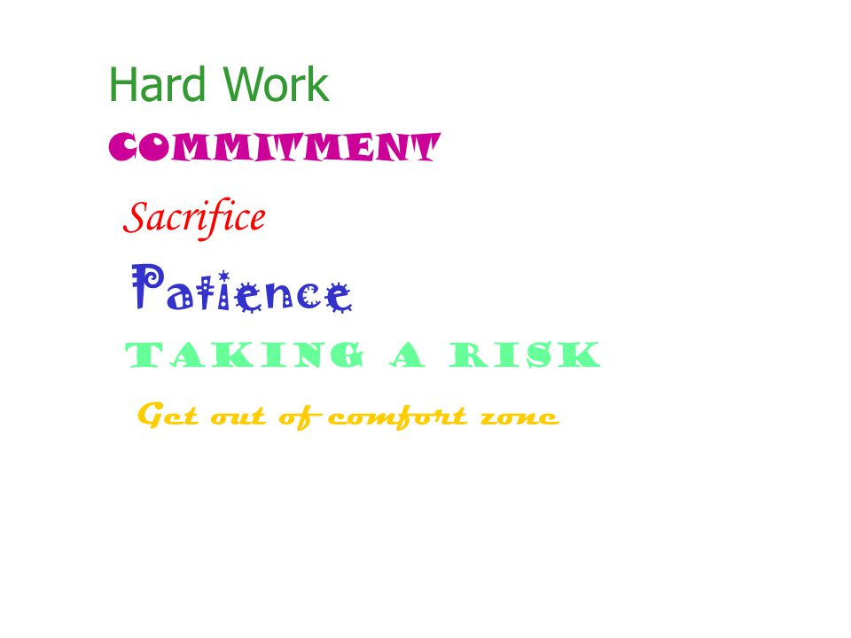 Patience Hard Work Sacrifice COMMITMENT Taking a risk