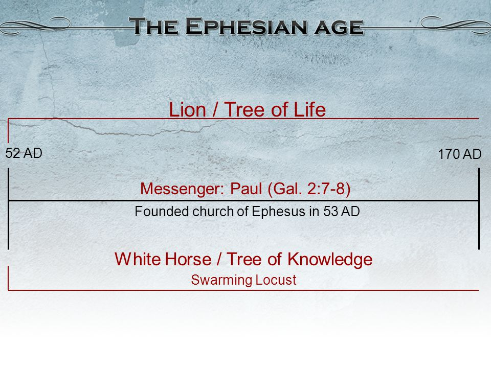 Lion / Tree of Life White Horse / Tree of Knowledge